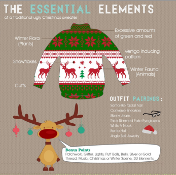 Essential-elements-Ugly-Christmas-Sweater.png